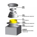 Zakończenie systemu kominowego SKC Ø 200mm - wariant 1 płyta lana