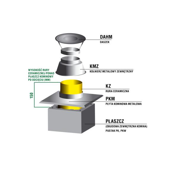 Zakończenie systemu kominowego SKC Ø 160mm - wariant 3